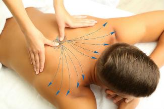 Deep Tissue (Sports Massage) - Best Massage for You